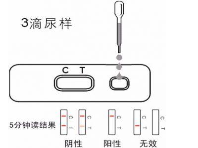 苯二氮卓检测试纸使用示意图